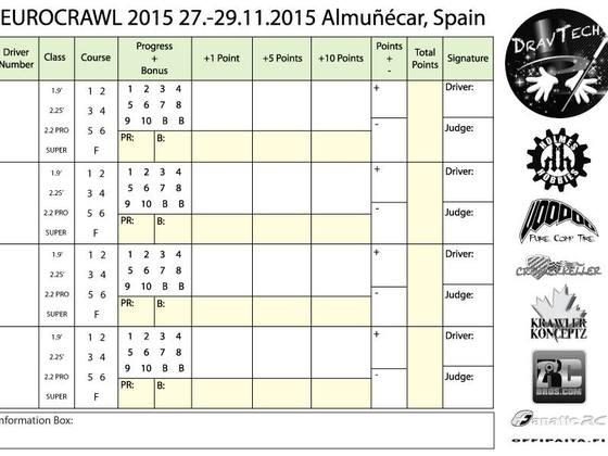 Scoresheet EC 2015